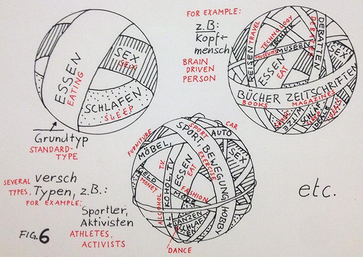 Fischli & Weiss Drawing