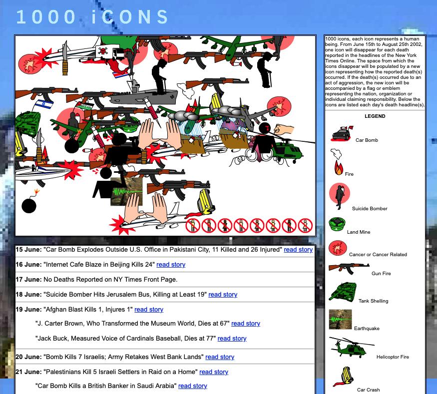 1000 icons, Ricardo Miranda Zuniga, net art, web art, data visualization, news visualization